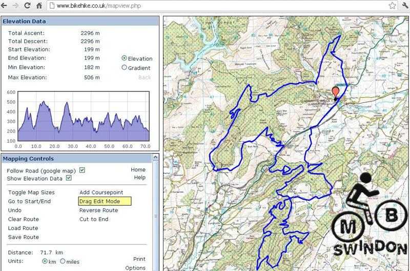 Red Kite Devi's MTB route map
