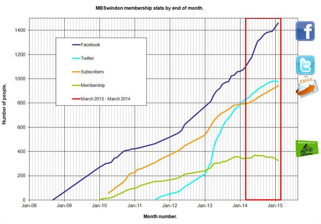 2015-AGM-Stats